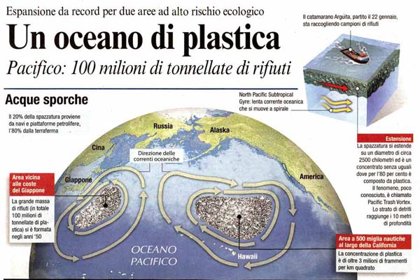 isola plastica bottiglie plastica 3