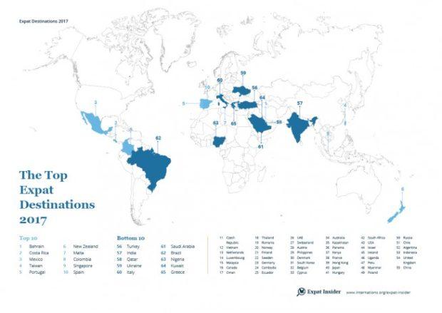 Expat Insider 2017, ovvero quali sono i paesi dove gli espatriati vivono meglio