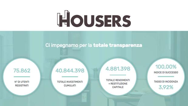 Quali guadagni offre il crowdfunding immobiliare? Housers ce lo spiega